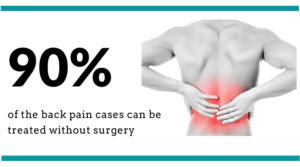 Back-Pain-treatment-mumbai