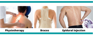 Non- Surgical treatments for Back neck